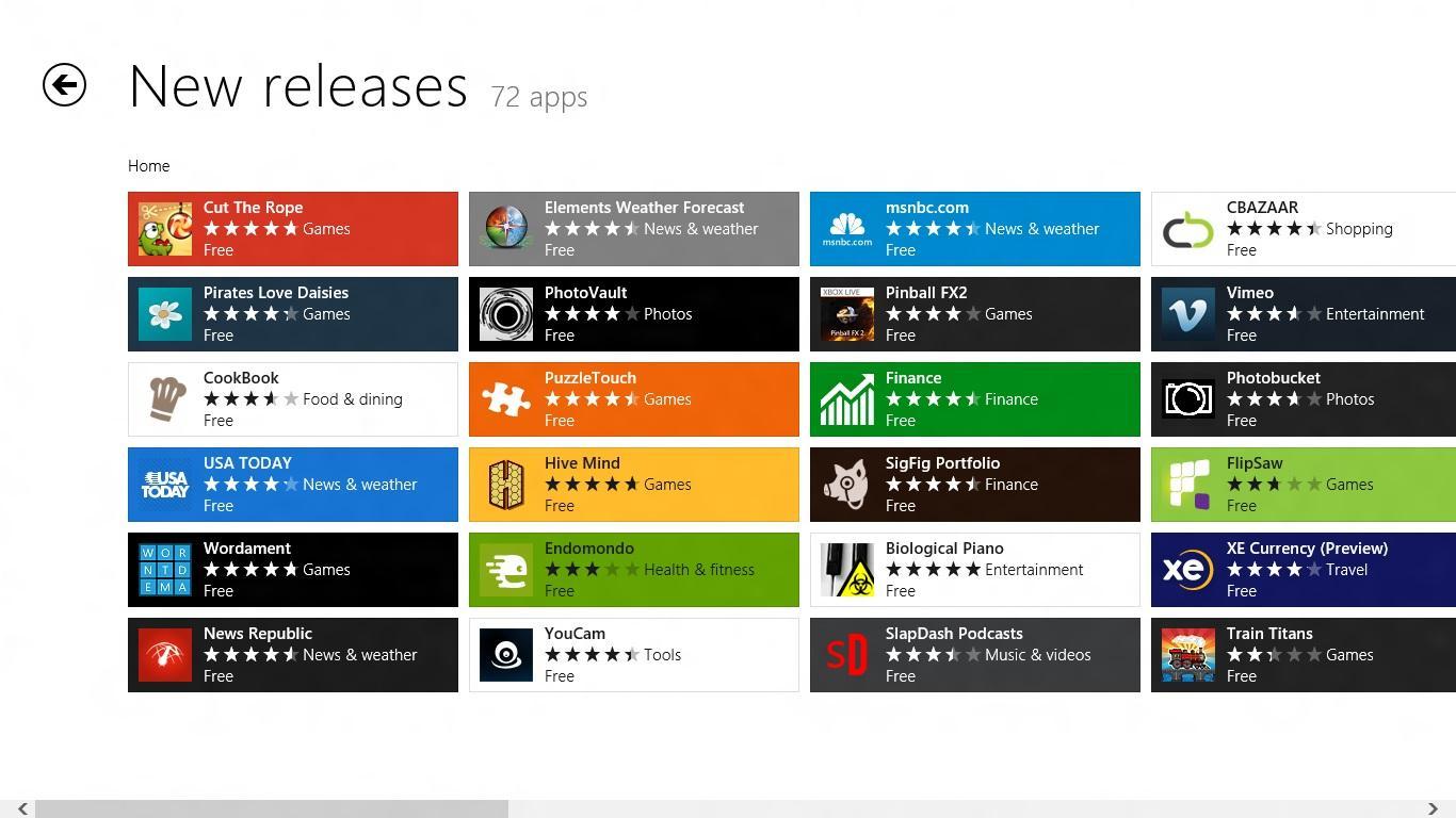 I principali gestori di pacchetti per Windows - Ninite, Chocolately e Soft2Base - aspettando Windows Store