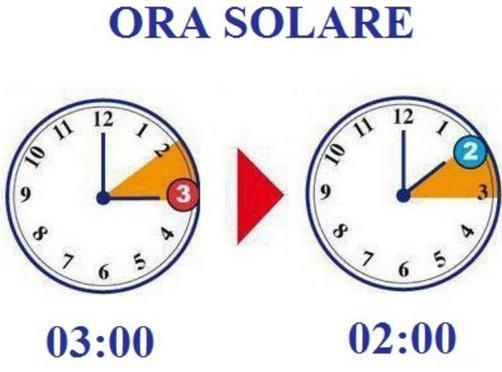Ci risiamo. Domenica cambia l'orario! Le lancette vanno spostate in avanti o indietro?
