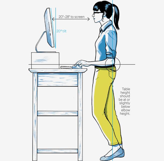 Cinque cose che ho imparato lavorando ad una standing desk (scrivania in piedi)   Parte II