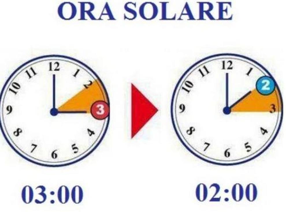 Torna l'ora solare e saremo tutti più aggressivi