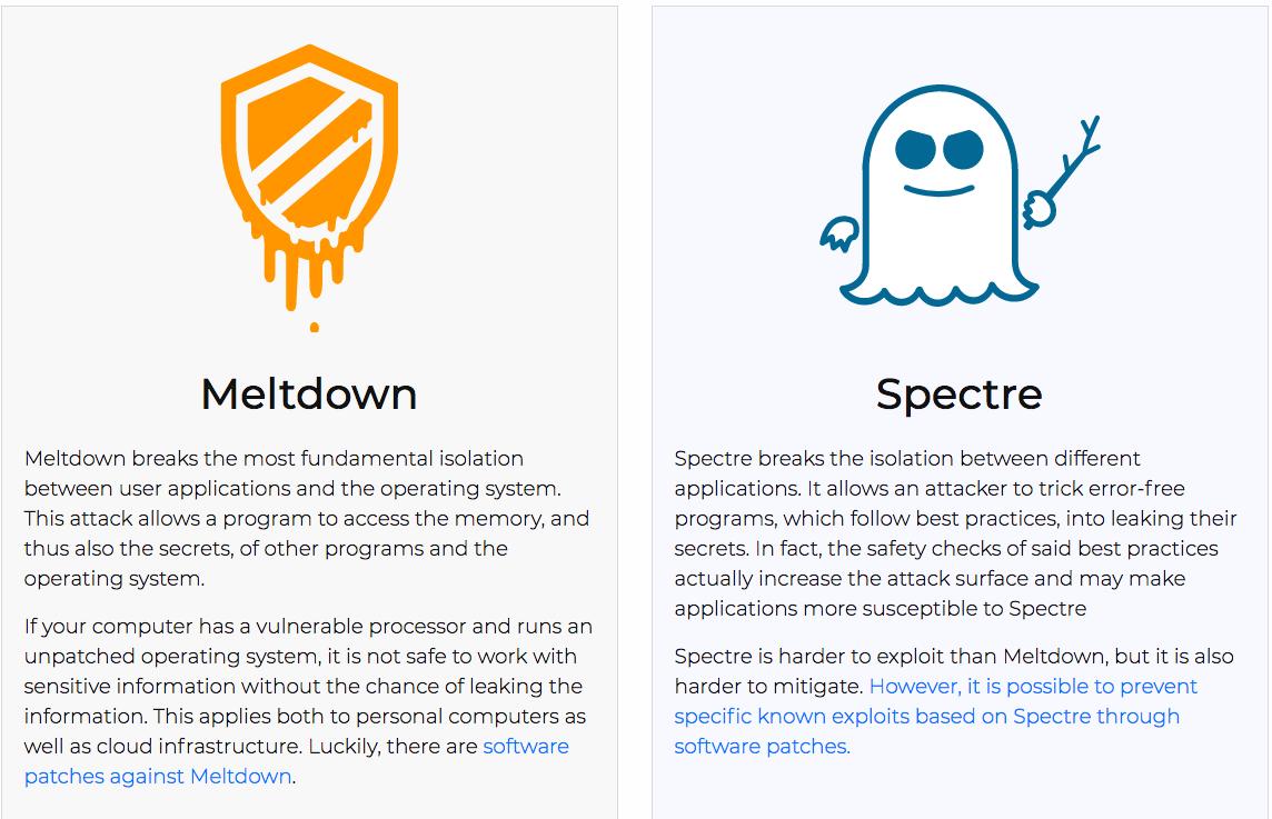 Meltdown e Spectre minacciano la sicurezza dei computer di tutto il mondo. Cosa c'è da sapere e come difendersi